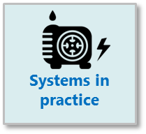 Systems in practice